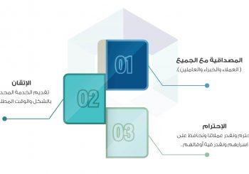 الاداء المنتظم للاستشارات الخبرة في ضريبة القيمة المُضافة